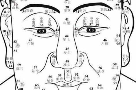 Facial Diagnosis Course At Shanbally House & Gardens